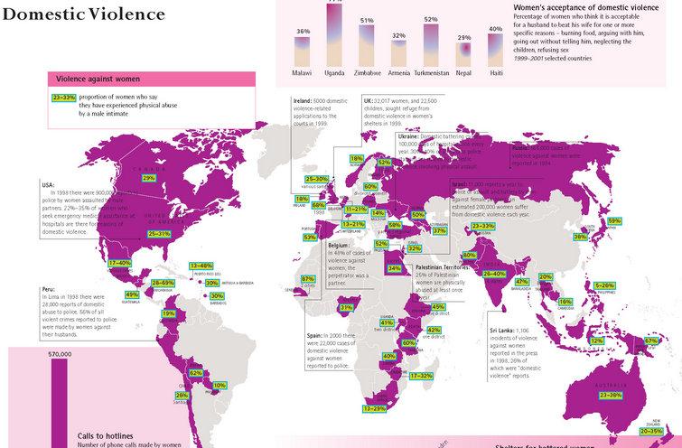 2-2d domestic violence