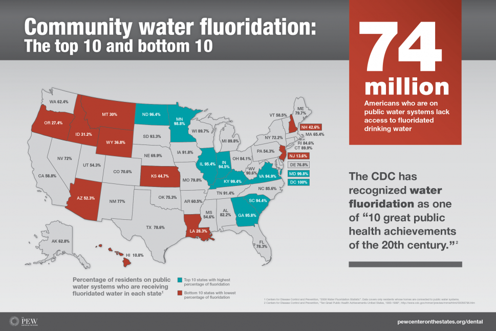 Image Result For Fluoridated Water Map