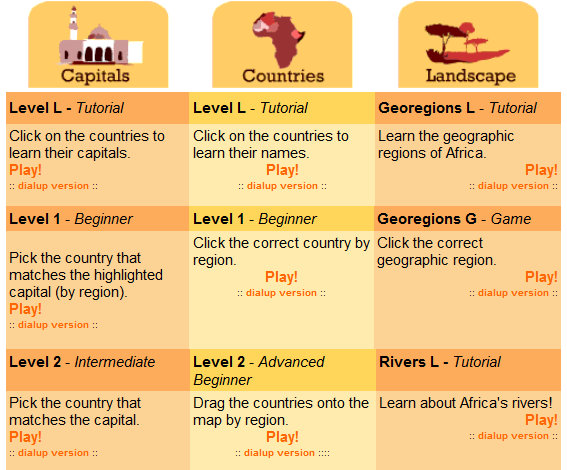 Map Games Africa Gisetc
